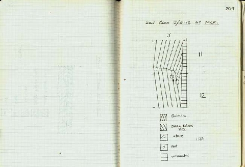 Preview of Trench Book JB III:208-209