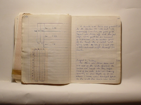 Preview of Trench Book TG II:188-189