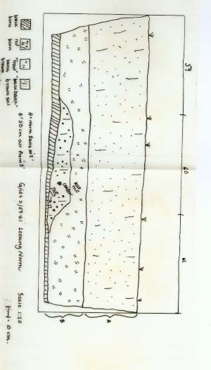 Thumbnail for Trench Book AC I:172