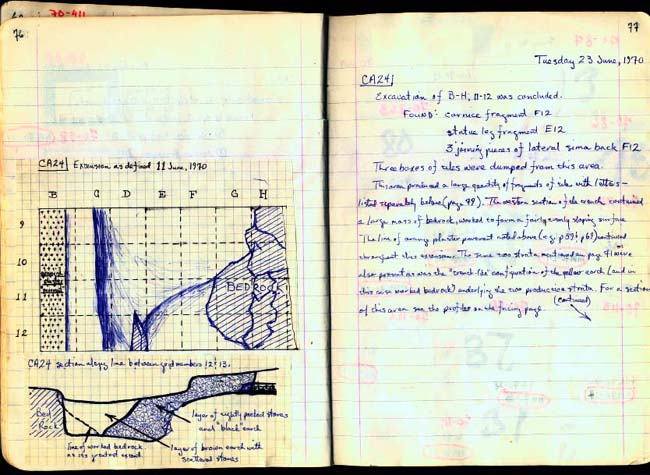 Thumbnail for Trench Book BB I:76-77