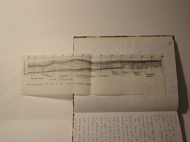 Thumbnail for Trench Book DU I:32