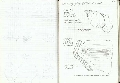 Thumbnail for Trench Book AMC VI:94-95