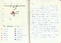 Thumbnail of Trench Book MC III:172